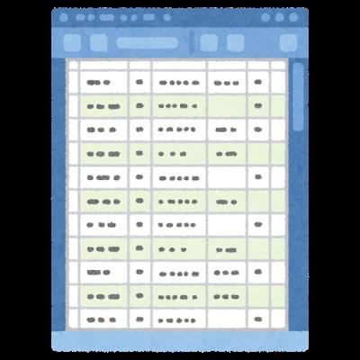 電子会計実務検定