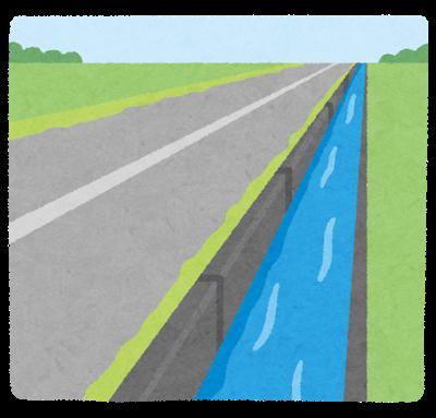水路測量技術検定