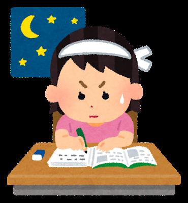 日本漢字能力検定(漢検)